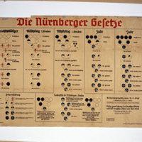 Nuremberg Race Laws.jpg